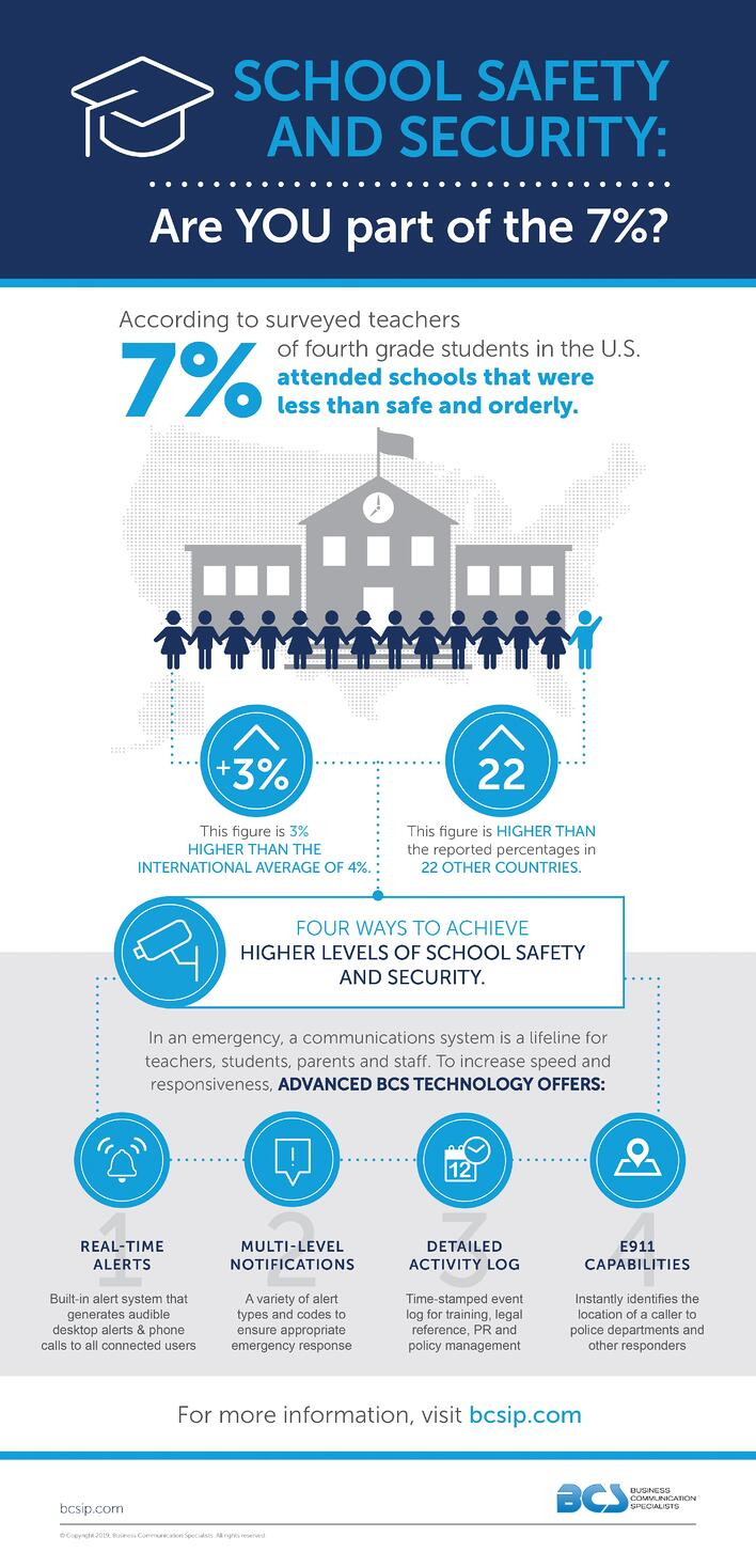 school-safety-and-security-infographic